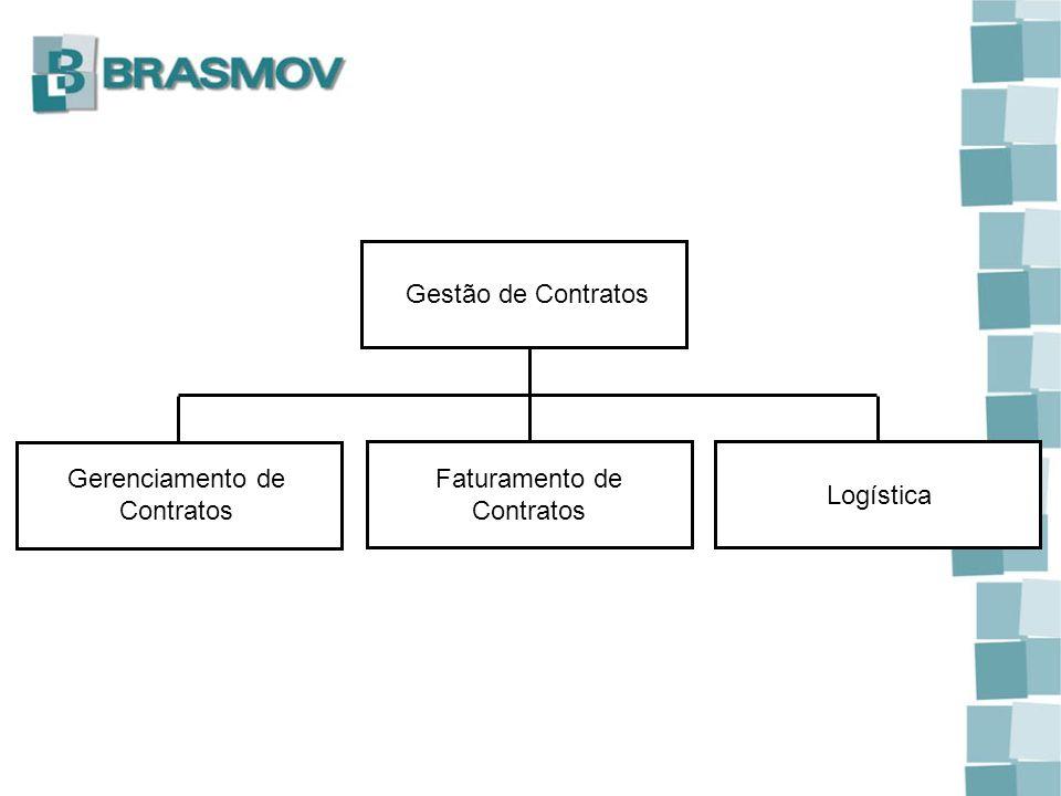 Gerenciamento de Contratos