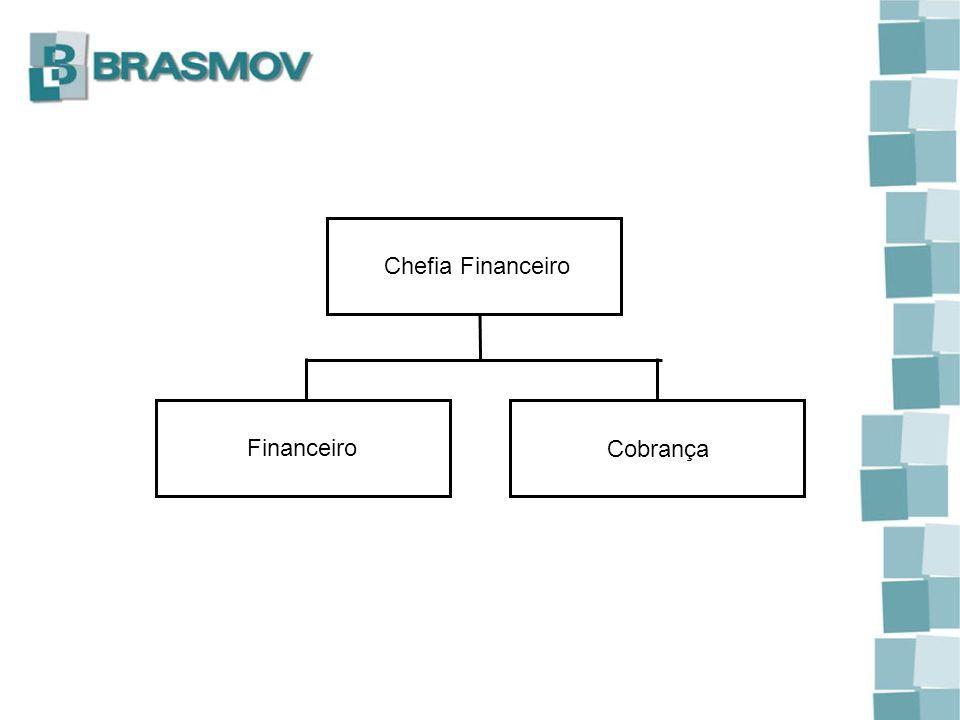 Chefia Financeiro Financeiro Cobrança