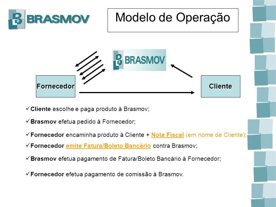 Modelo de Operação Fornecedor Cliente