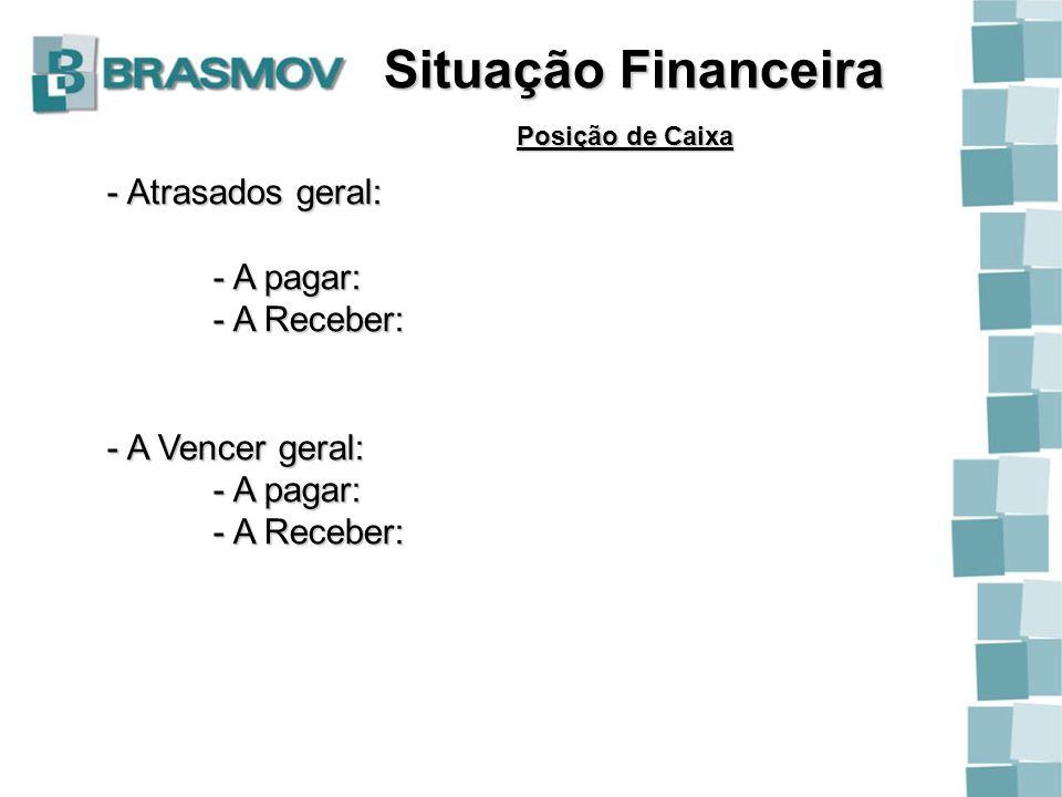 Situação Financeira Posição de Caixa.