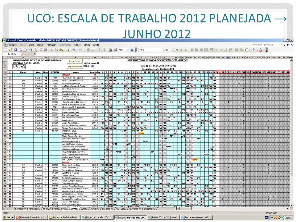 UCO: Escala de Trabalho 2012 Planejada → Junho 2012