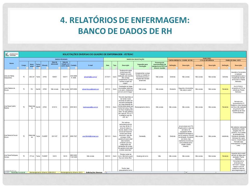 4. RELATÓRIOS DE ENFERMAGEM: BANCO DE DADOS DE RH