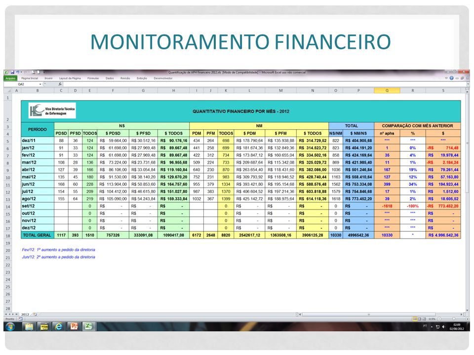 Monitoramento Financeiro