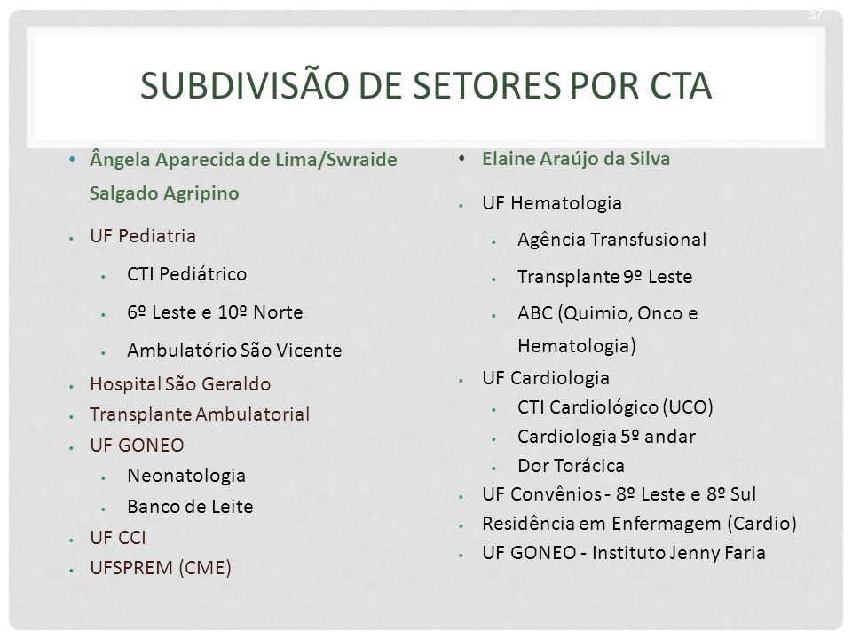 SUBDIVISÃO DE SETORES POR CTA