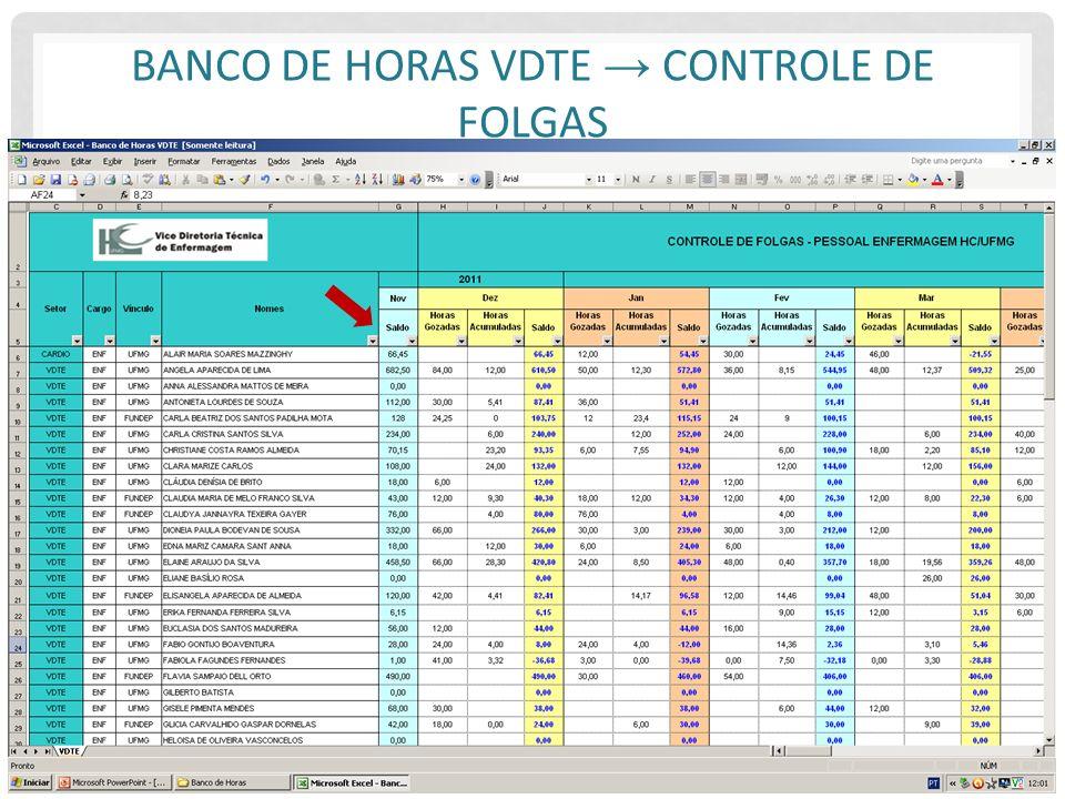Banco de Horas VDTE → Controle de Folgas