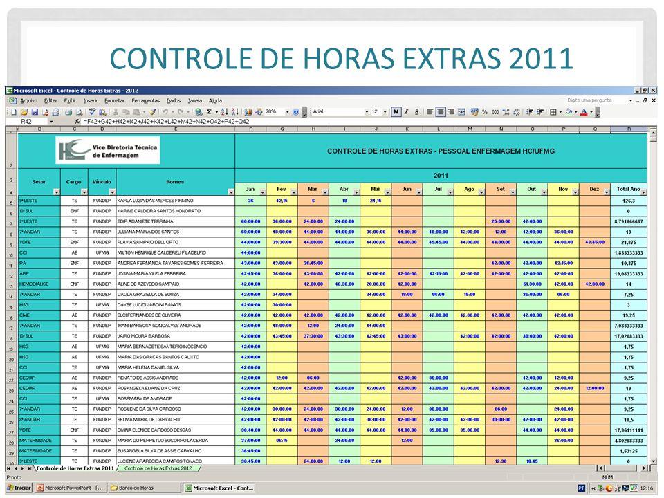 Controle de Horas Extras 2011