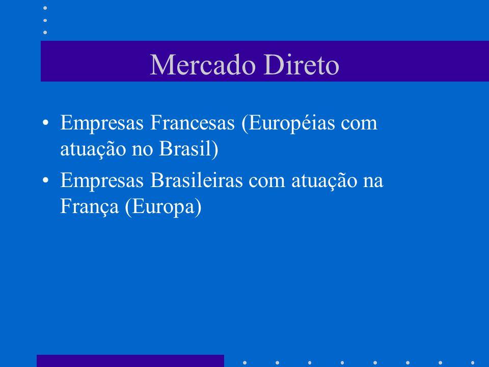 Mercado Direto Empresas Francesas (Européias com atuação no Brasil)