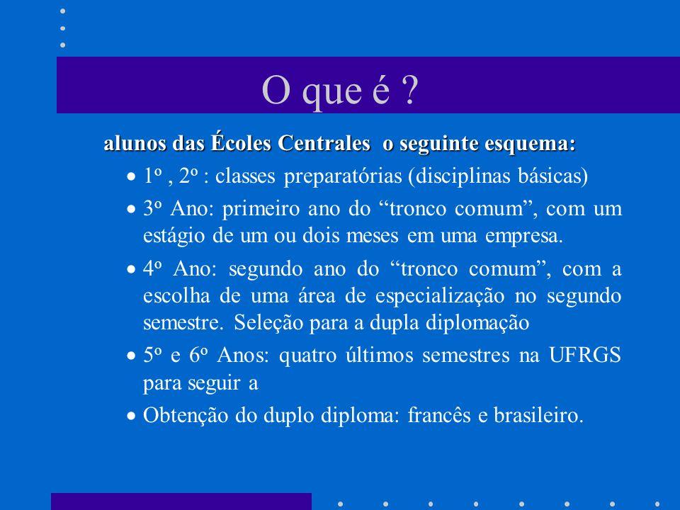 alunos das Écoles Centrales o seguinte esquema: