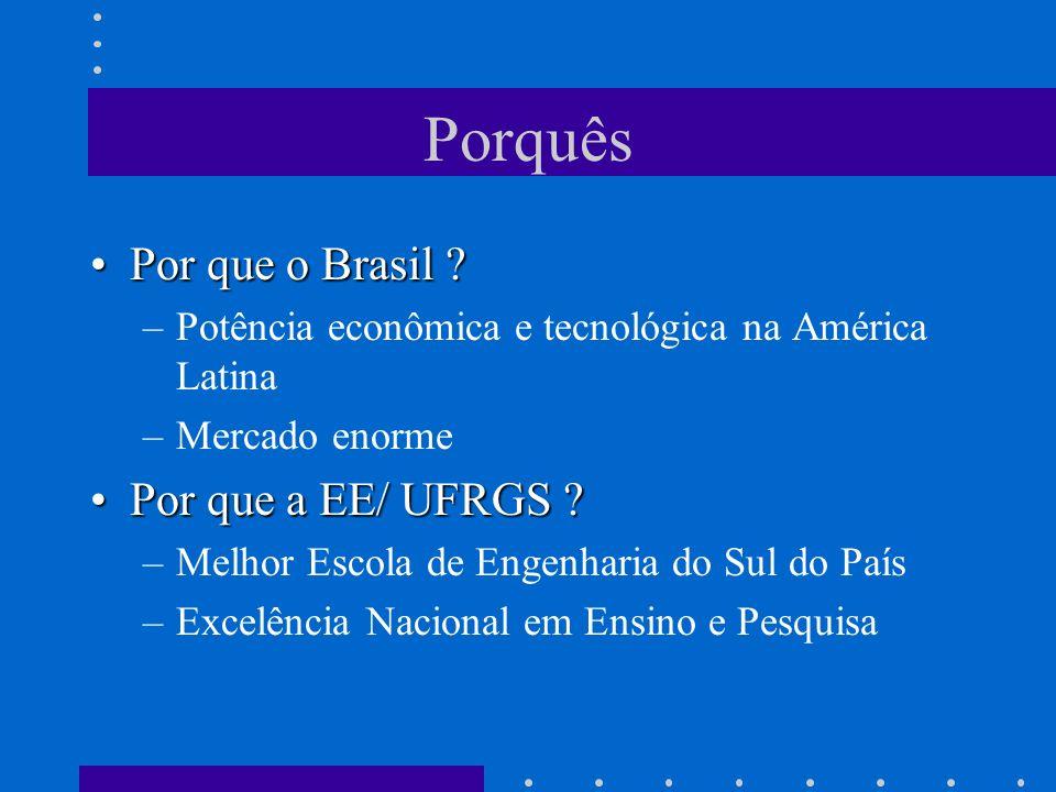 Porquês Por que o Brasil Por que a EE/ UFRGS