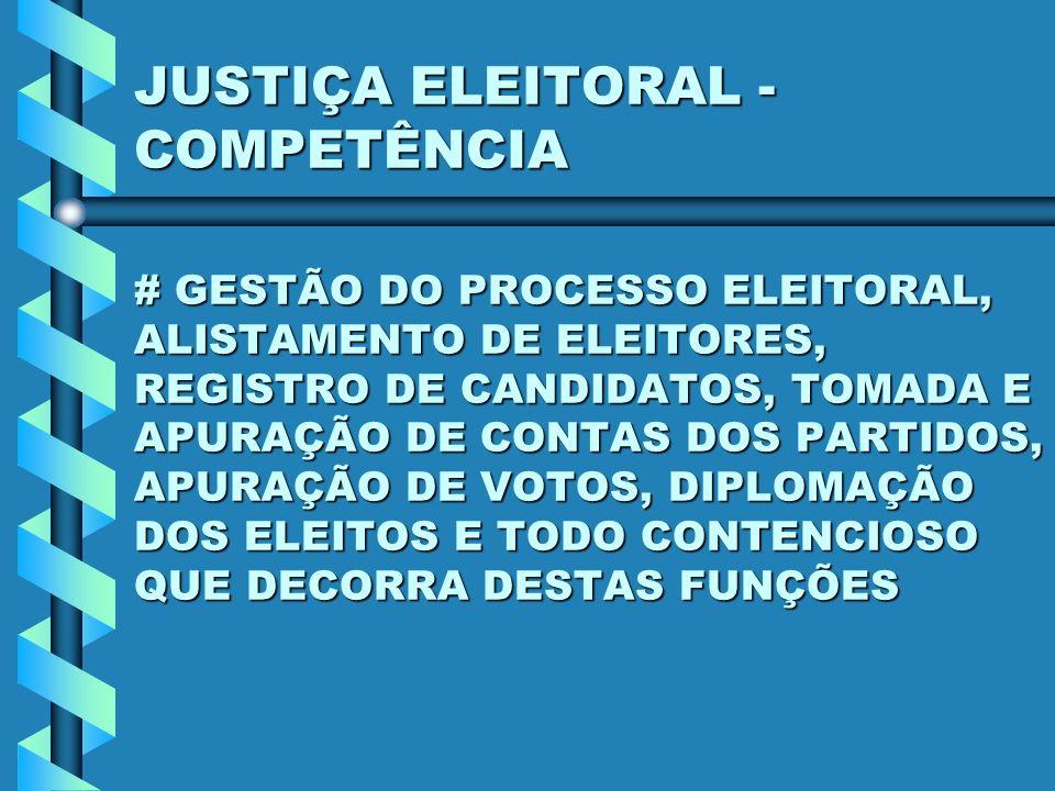 JUSTIÇA ELEITORAL -COMPETÊNCIA # GESTÃO DO PROCESSO ELEITORAL, ALISTAMENTO DE ELEITORES, REGISTRO DE CANDIDATOS, TOMADA E APURAÇÃO DE CONTAS DOS PARTIDOS, APURAÇÃO DE VOTOS, DIPLOMAÇÃO DOS ELEITOS E TODO CONTENCIOSO QUE DECORRA DESTAS FUNÇÕES