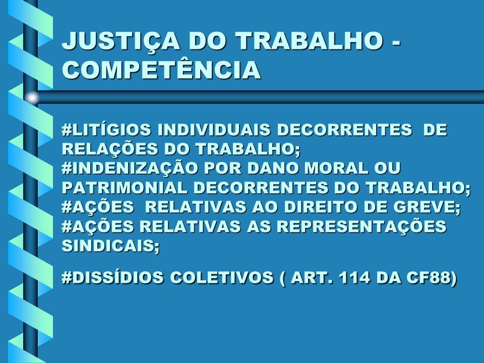 JUSTIÇA DO TRABALHO - COMPETÊNCIA #LITÍGIOS INDIVIDUAIS DECORRENTES DE RELAÇÕES DO TRABALHO; #INDENIZAÇÃO POR DANO MORAL OU PATRIMONIAL DECORRENTES DO TRABALHO; #AÇÕES RELATIVAS AO DIREITO DE GREVE; #AÇÕES RELATIVAS AS REPRESENTAÇÕES SINDICAIS; #DISSÍDIOS COLETIVOS ( ART.
