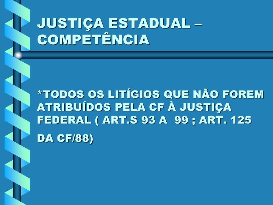 JUSTIÇA ESTADUAL – COMPETÊNCIA