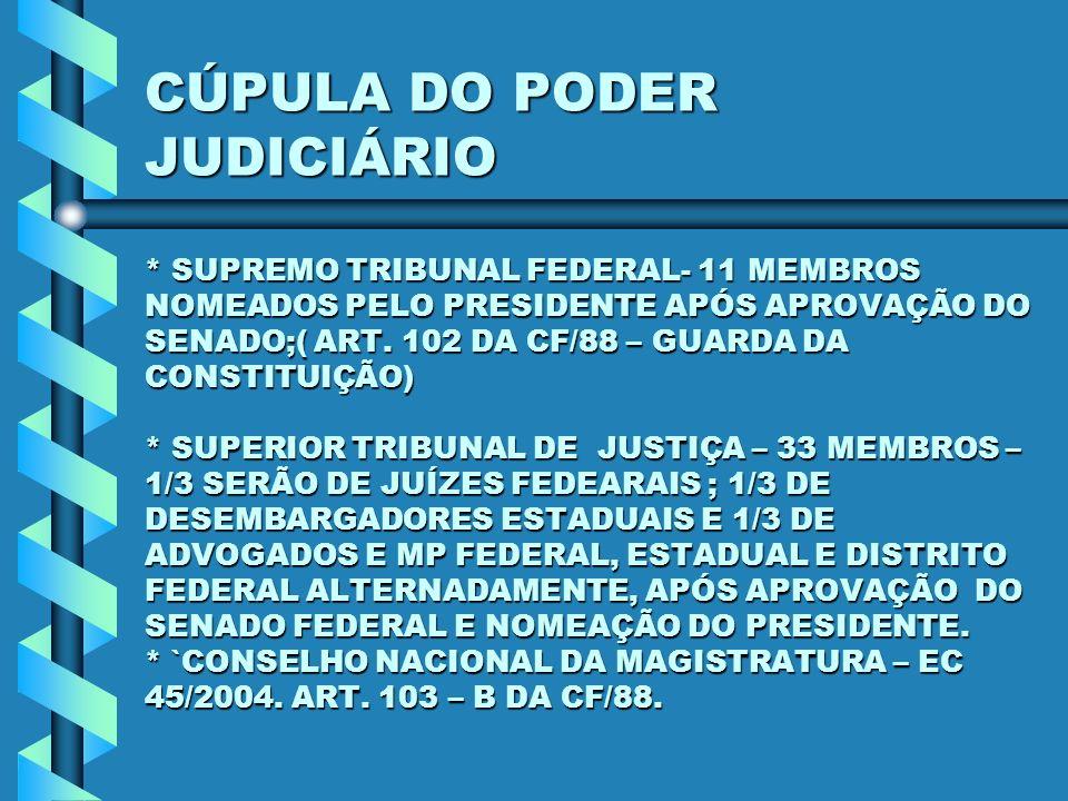 CÚPULA DO PODER JUDICIÁRIO