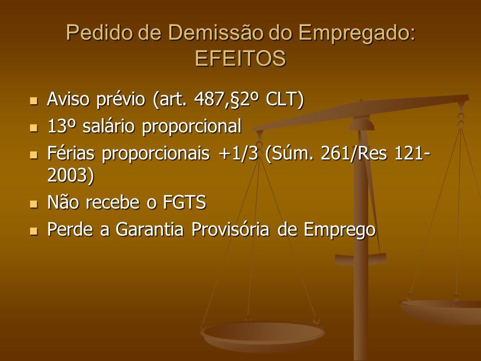 Pedido de Demissão do Empregado: EFEITOS