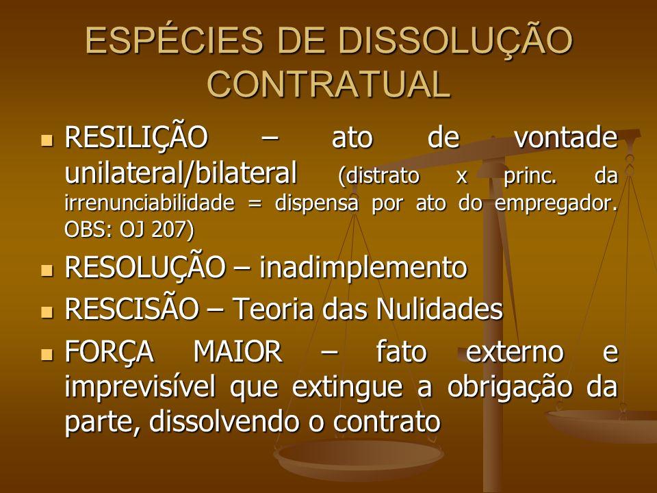 ESPÉCIES DE DISSOLUÇÃO CONTRATUAL