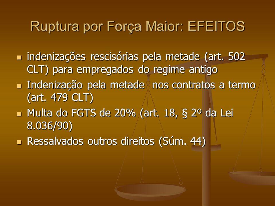 Ruptura por Força Maior: EFEITOS