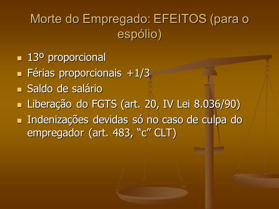 Morte do Empregado: EFEITOS (para o espólio)