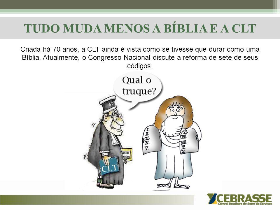 TUDO MUDA MENOS A BÍBLIA E A CLT