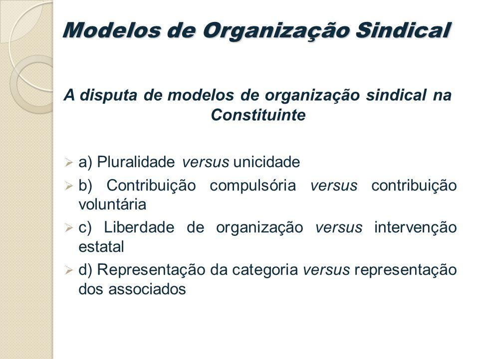 Modelos de Organização Sindical