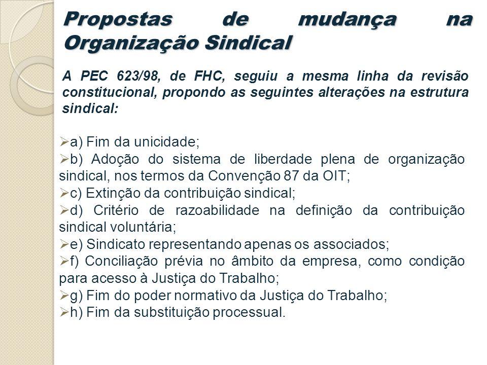Propostas de mudança na Organização Sindical