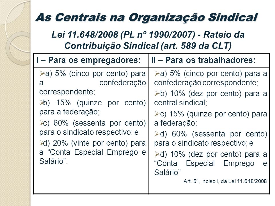 As Centrais na Organização Sindical