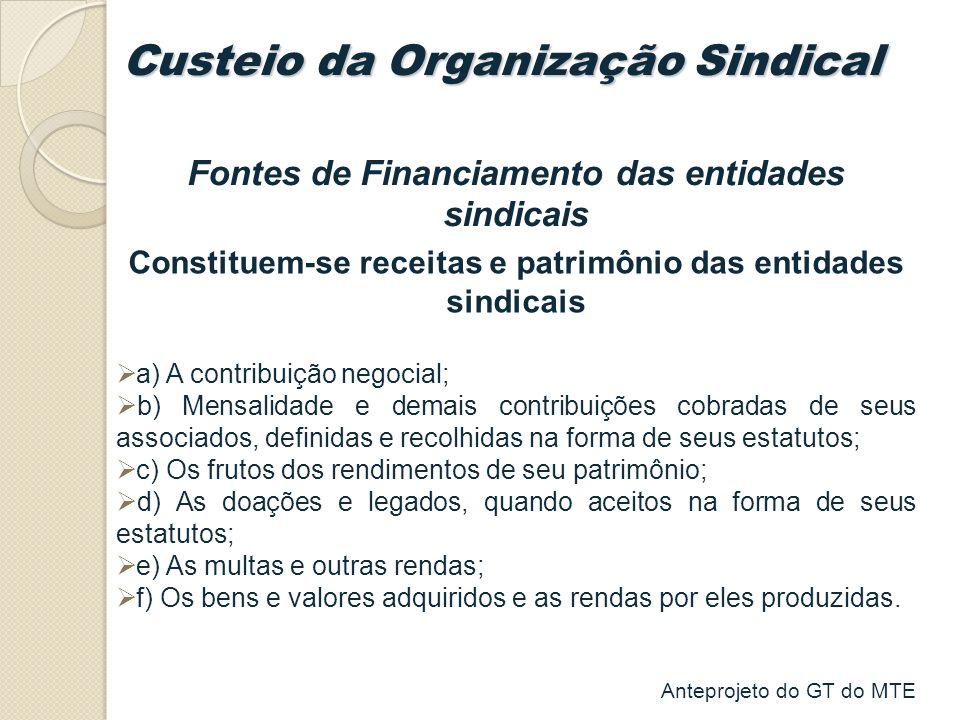 Custeio da Organização Sindical