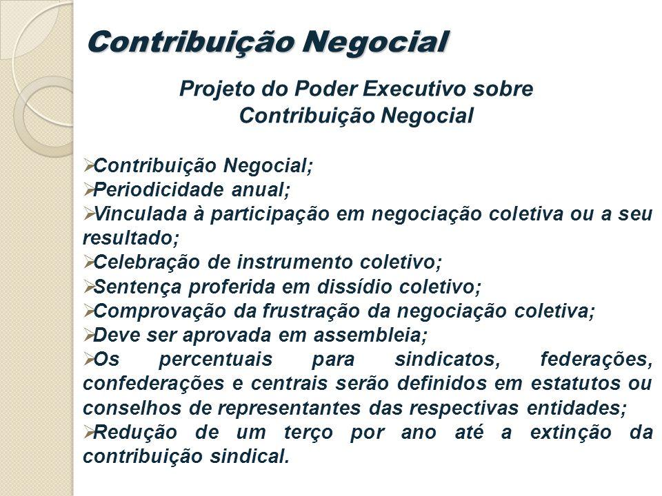 Contribuição Negocial