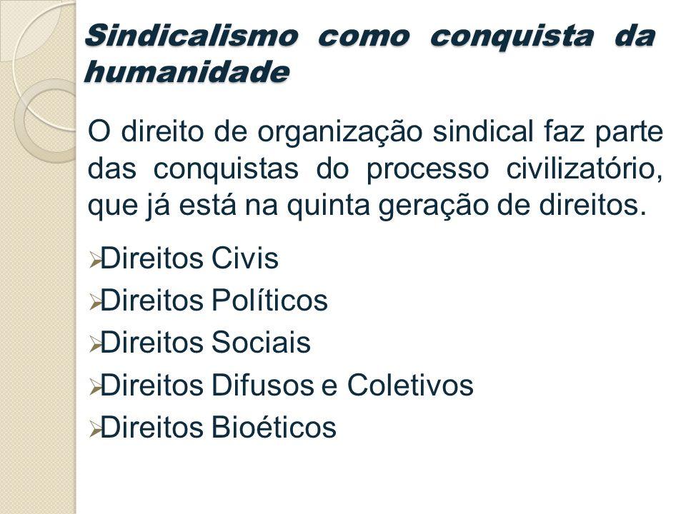 Sindicalismo como conquista da humanidade