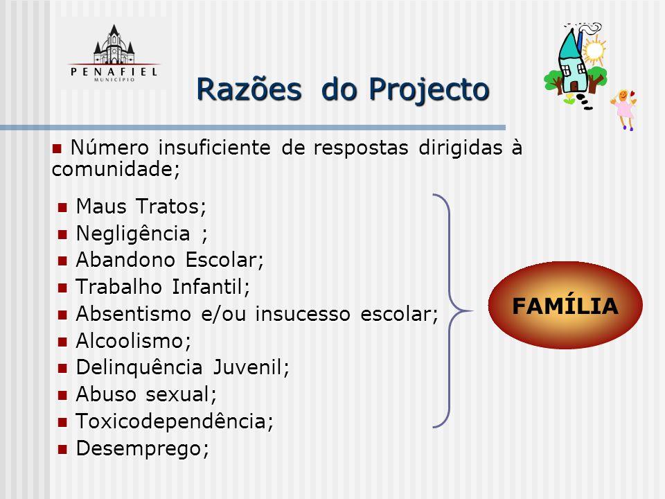 Razões do Projecto FAMÍLIA