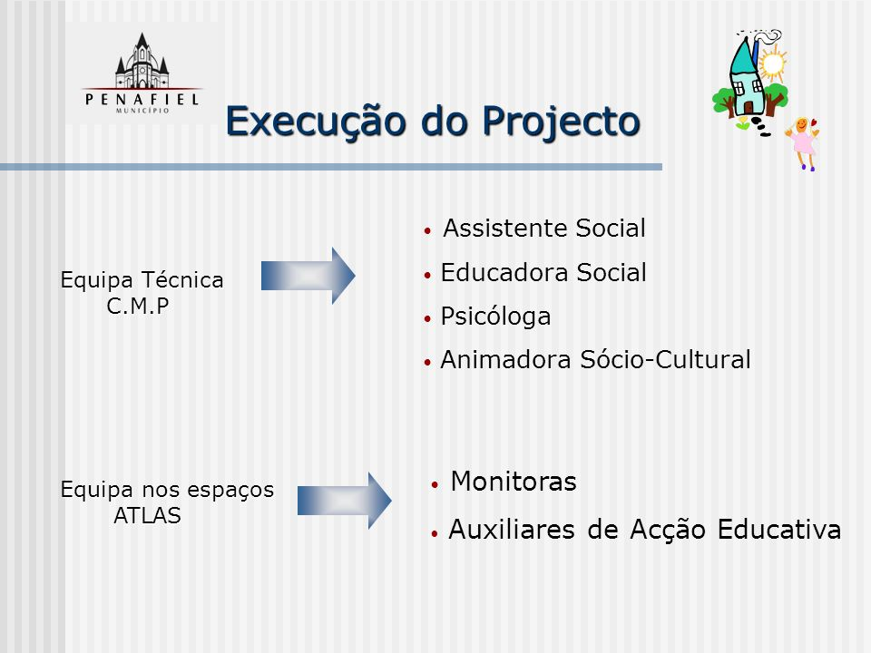 Execução do Projecto Assistente Social Monitoras