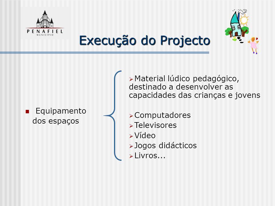 Execução do Projecto Material lúdico pedagógico, destinado a desenvolver as capacidades das crianças e jovens.