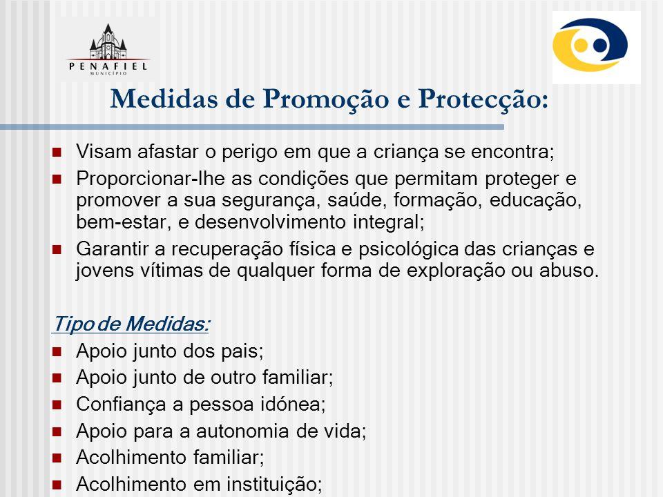 Medidas de Promoção e Protecção: