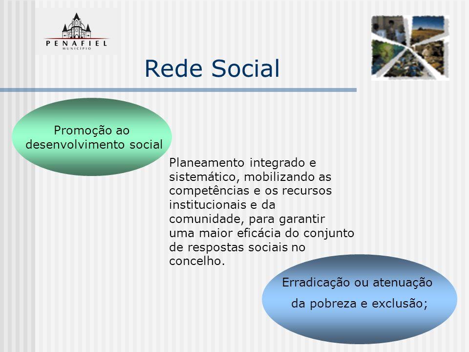 Rede Social Promoção ao desenvolvimento social