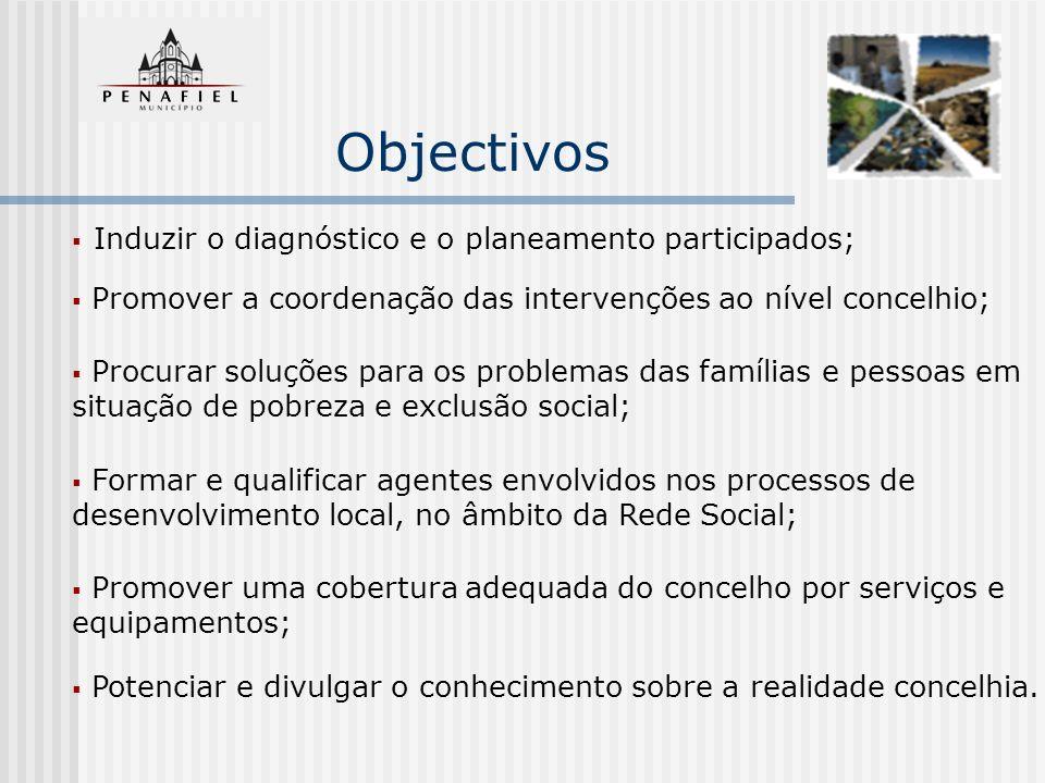Objectivos Induzir o diagnóstico e o planeamento participados;
