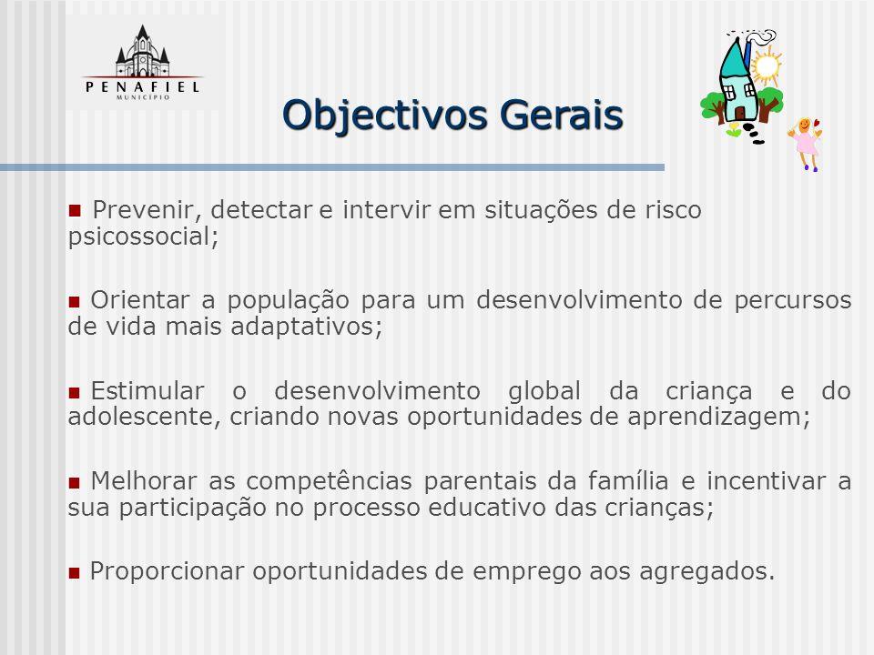 Objectivos Gerais Prevenir, detectar e intervir em situações de risco psicossocial;