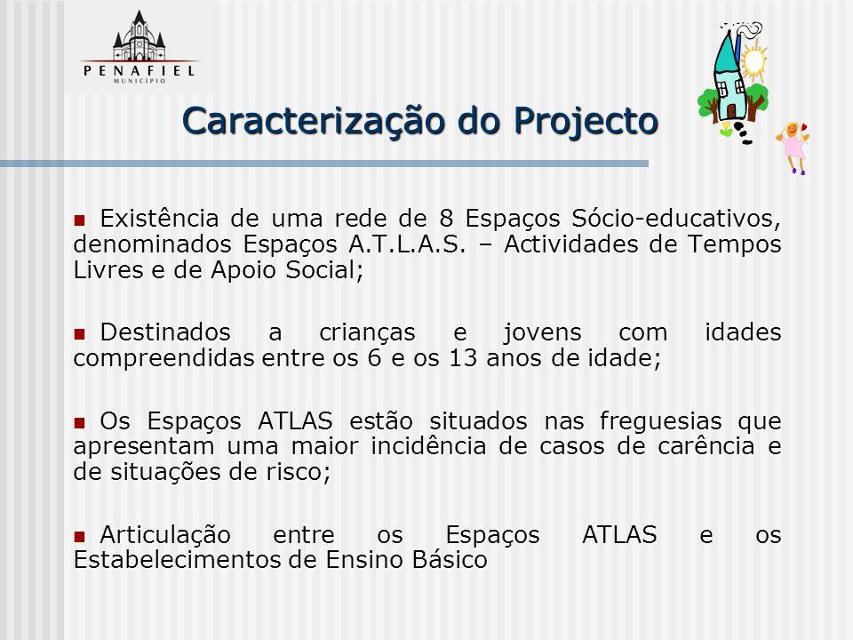Caracterização do Projecto