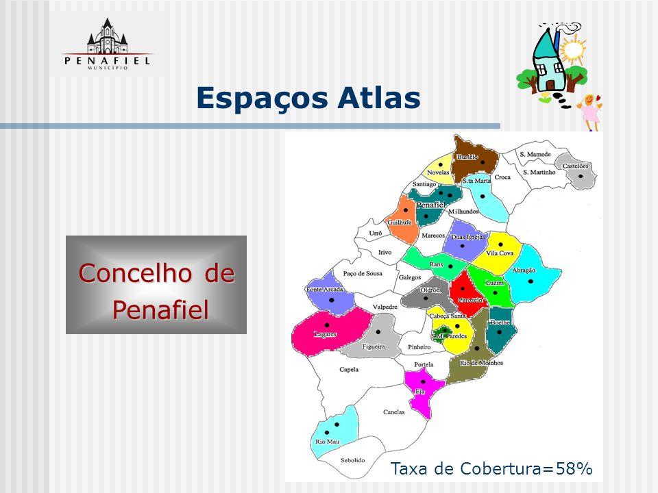 Espaços Atlas Concelho de Penafiel Taxa de Cobertura=58%