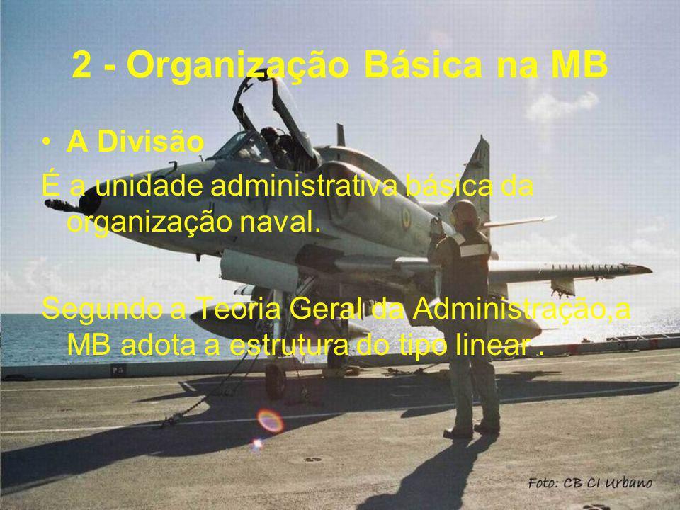 2 - Organização Básica na MB