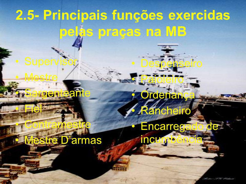 2.5- Principais funções exercidas pelas praças na MB