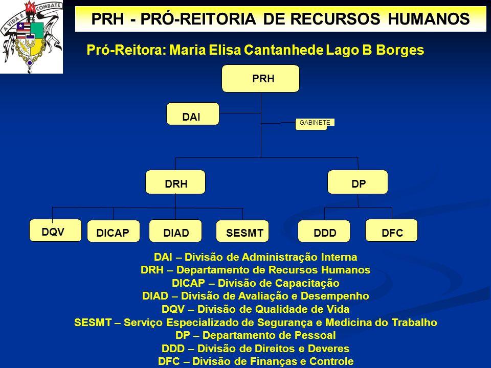 PRH - PRÓ-REITORIA DE RECURSOS HUMANOS