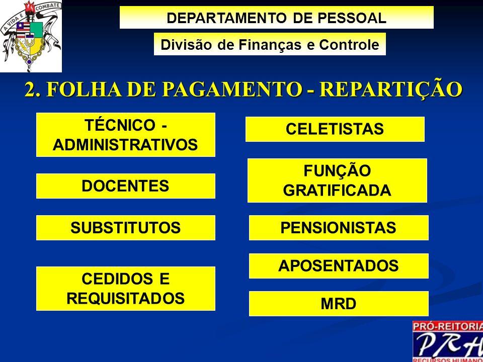 2. FOLHA DE PAGAMENTO - REPARTIÇÃO