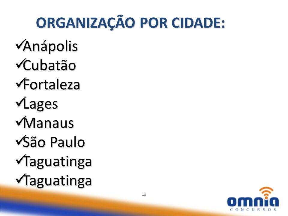 ORGANIZAÇÃO POR CIDADE: Anápolis Cubatão Fortaleza Lages Manaus