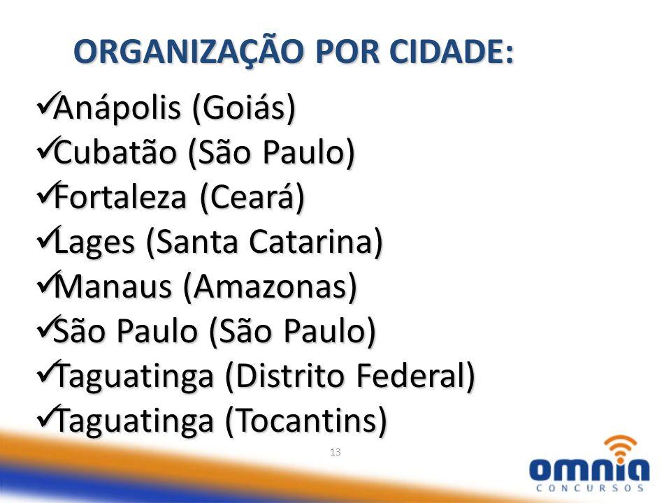 ORGANIZAÇÃO POR CIDADE: Anápolis (Goiás) Cubatão (São Paulo)
