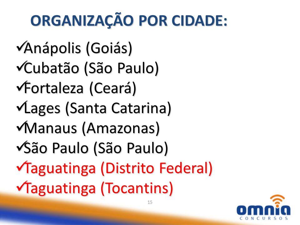 ORGANIZAÇÃO POR CIDADE: