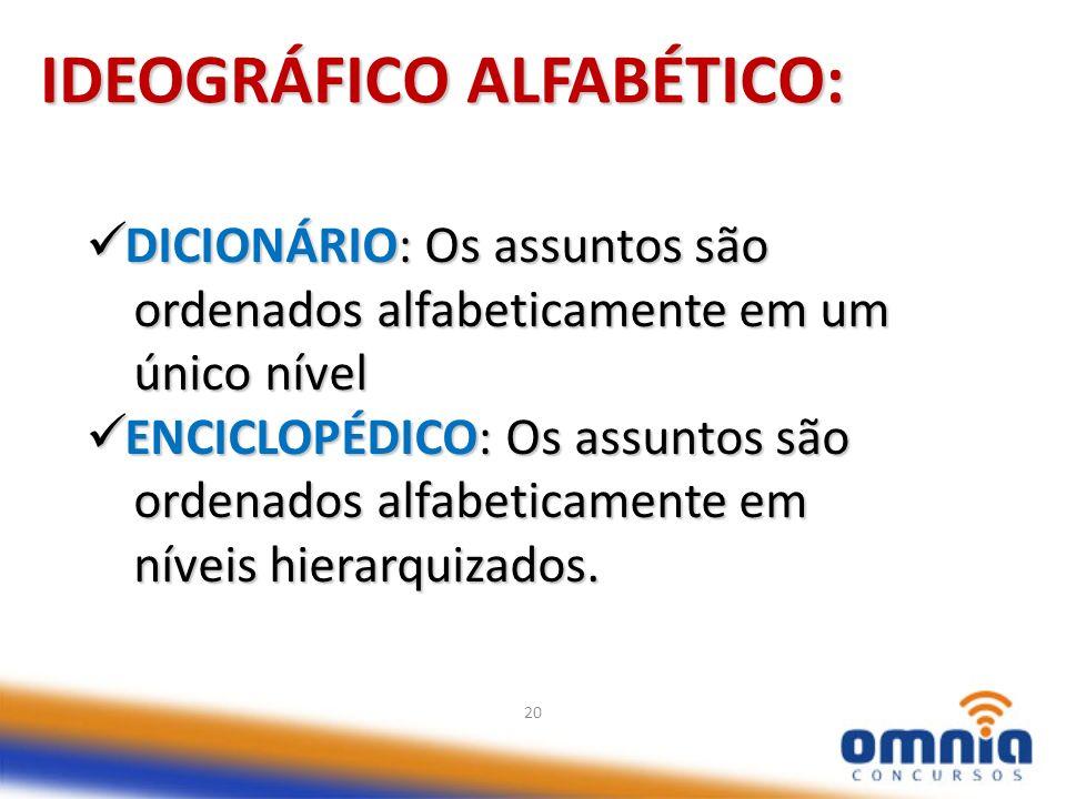 IDEOGRÁFICO ALFABÉTICO: