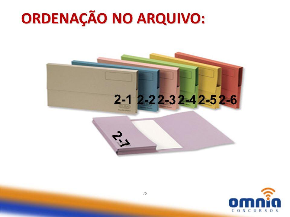 ORDENAÇÃO NO ARQUIVO: 2-1 2-2 2-3 2-4 2-5 2-6 2-7 28