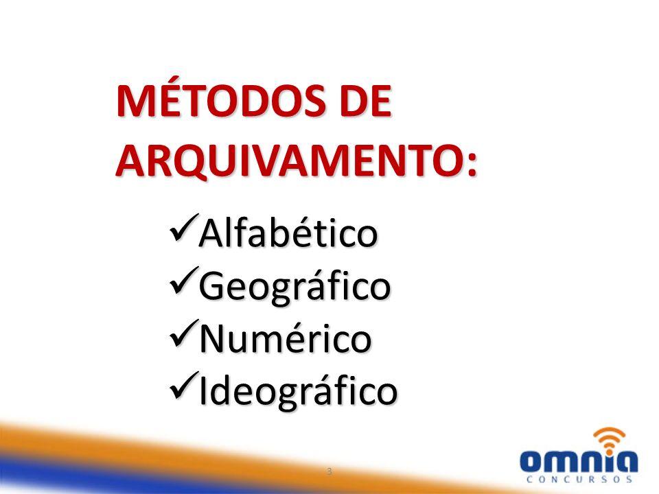 MÉTODOS DE ARQUIVAMENTO: Alfabético Geográfico Numérico Ideográfico 3