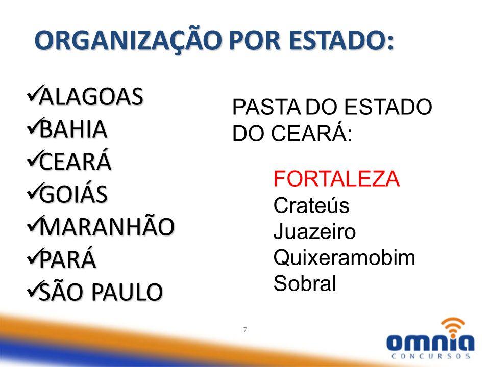 ORGANIZAÇÃO POR ESTADO: