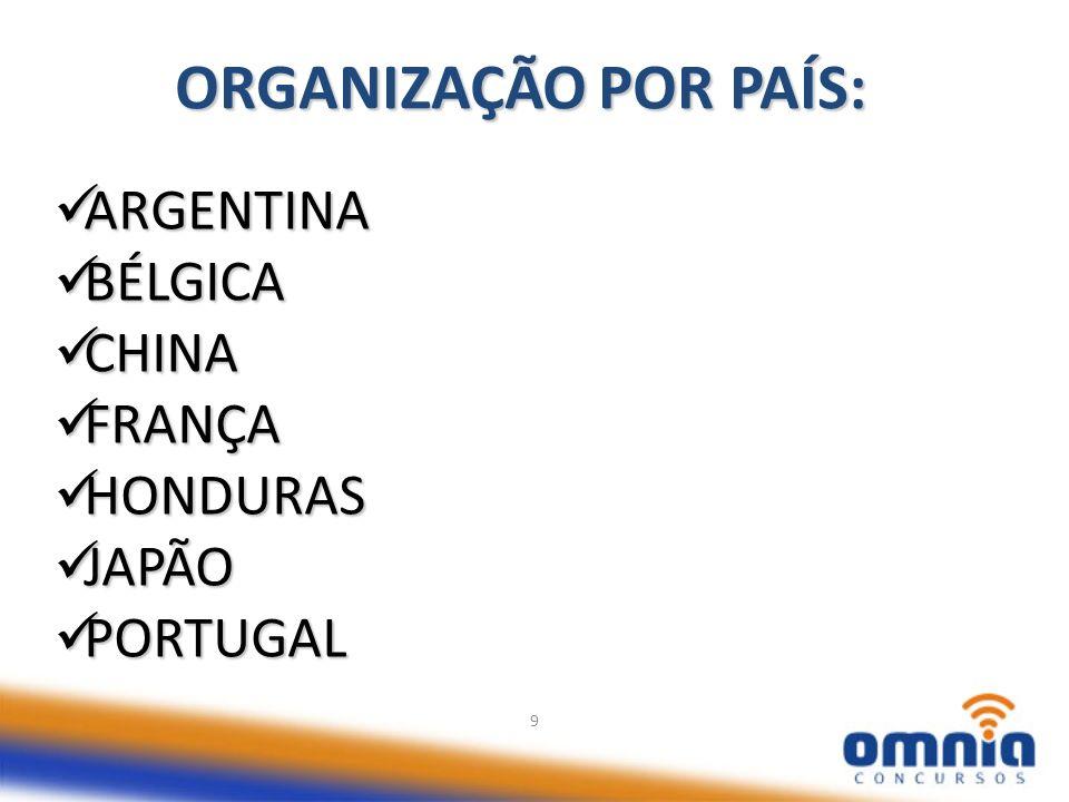 ORGANIZAÇÃO POR PAÍS: ARGENTINA BÉLGICA CHINA FRANÇA HONDURAS JAPÃO