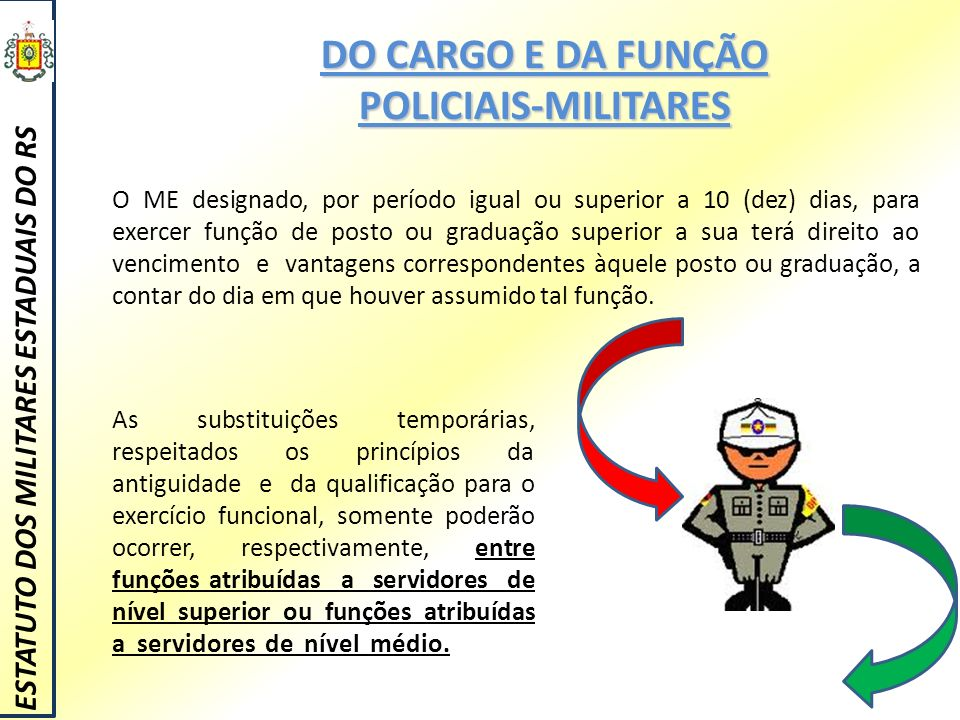 DO CARGO E DA FUNÇÃO POLICIAIS-MILITARES